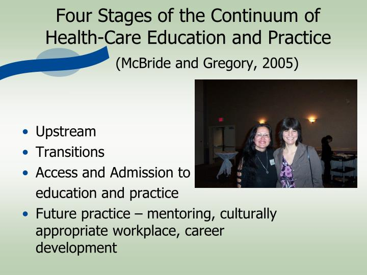 Four Stages of the Continuum of Health-Care Education and Practice