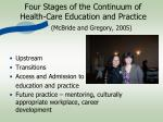 four stages of the continuum of health care education and practice mcbride and gregory 2005