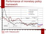 performance of monetary policy framework