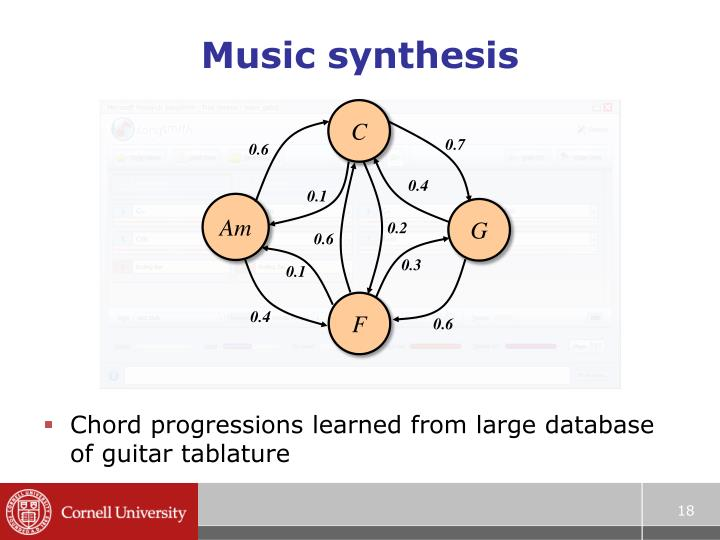 Music synthesis