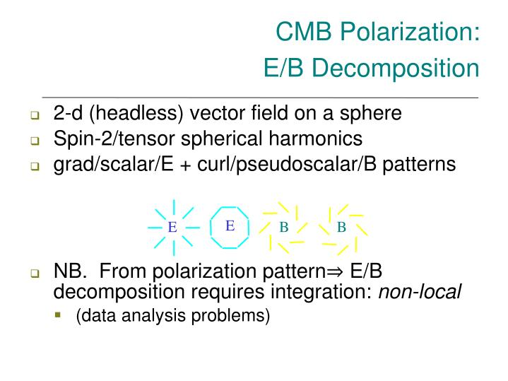 CMB Polarization:
