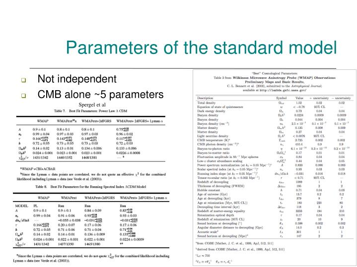 Parameters of the standard model