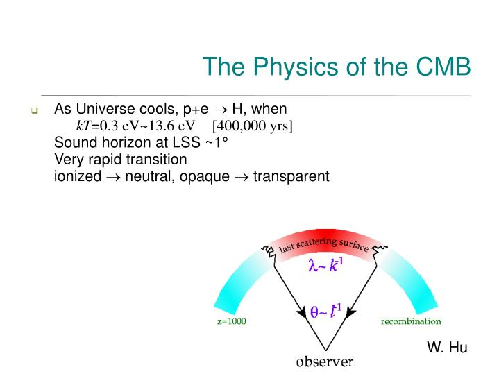 The Physics of the CMB