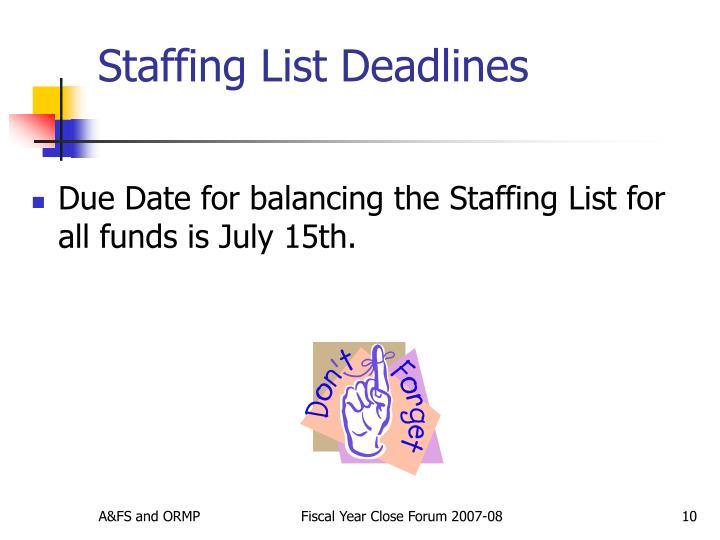 Staffing List Deadlines