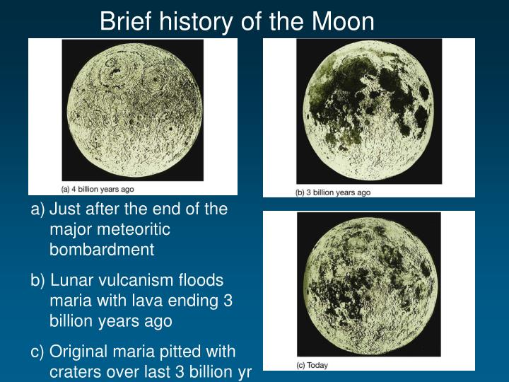Brief history of the Moon