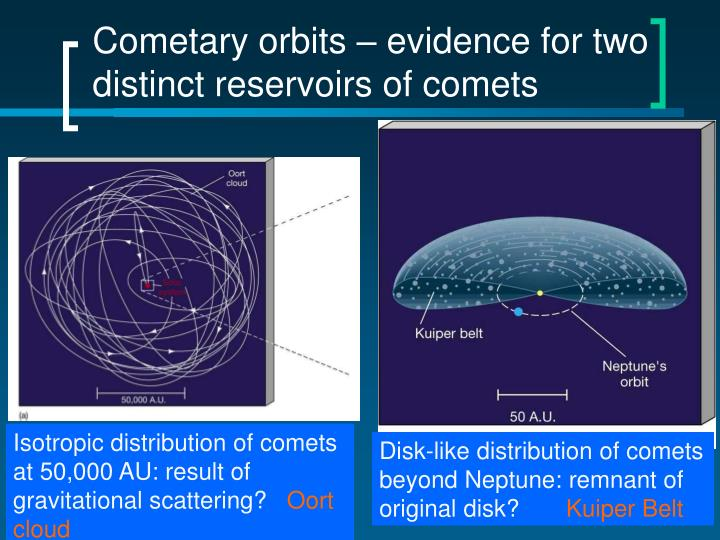 Cometary orbits – evidence for two distinct reservoirs of comets