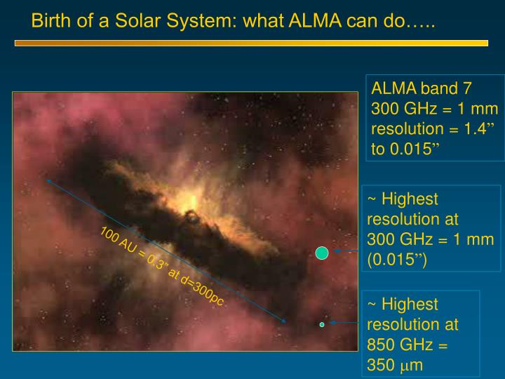 Birth of a Solar System: what ALMA can do…..
