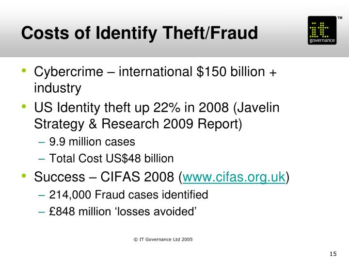 Costs of Identify Theft/Fraud
