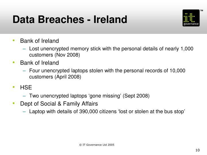 Data Breaches - Ireland