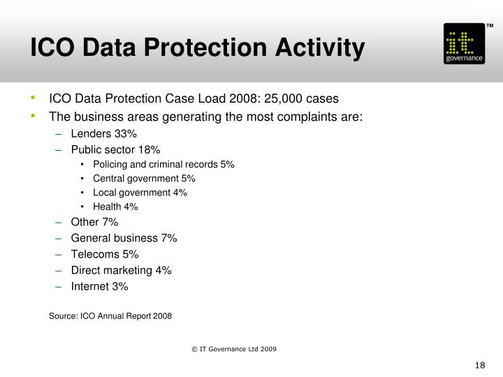 ICO Data Protection Activity