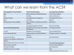 what can we learn from the acs
