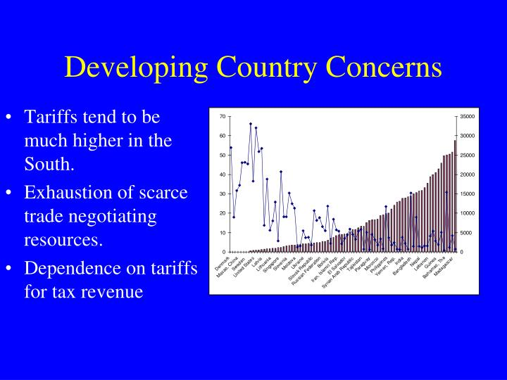 Developing Country Concerns