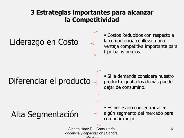 3 Estrategias importantes para alcanzar la Competitividad