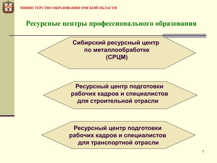 Ресурсные центры профессионального образования
