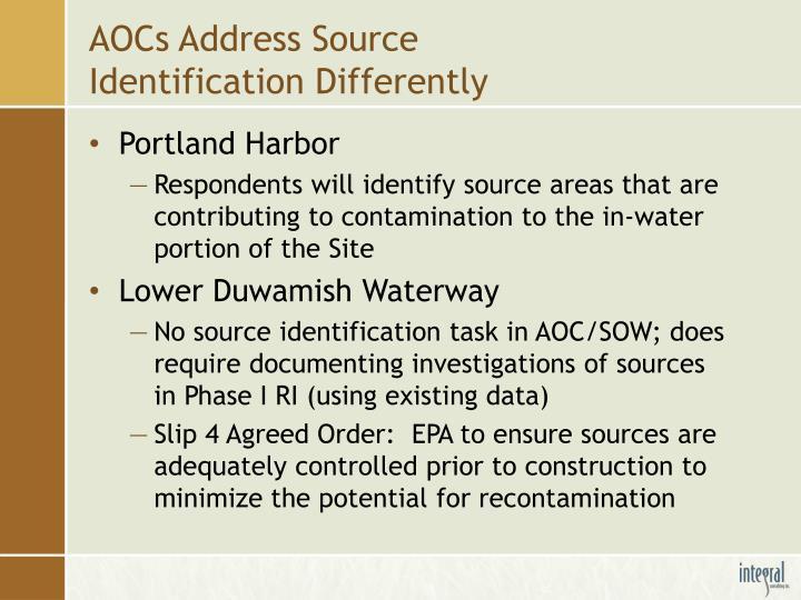 AOCs Address Source