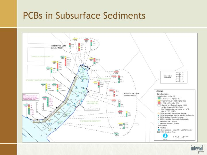PCBs in Subsurface Sediments