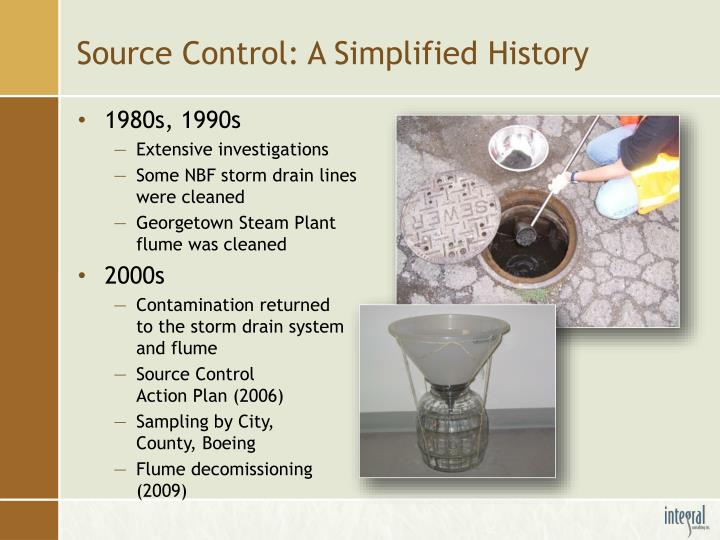 Source Control: A Simplified History