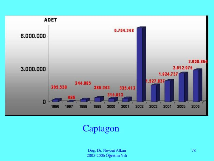 Captagon