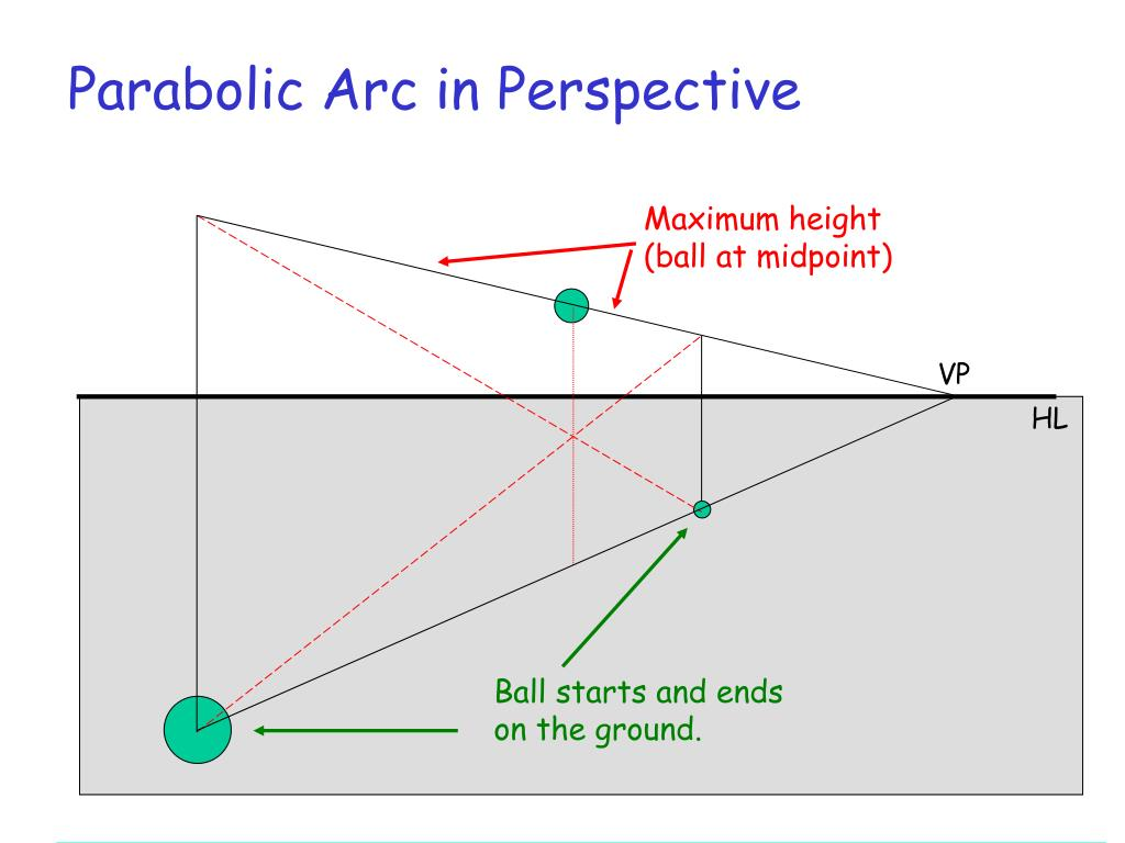 Parabolic Arc in Perspective