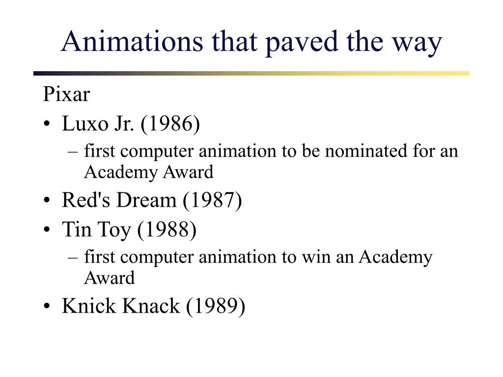 Animations that paved the way