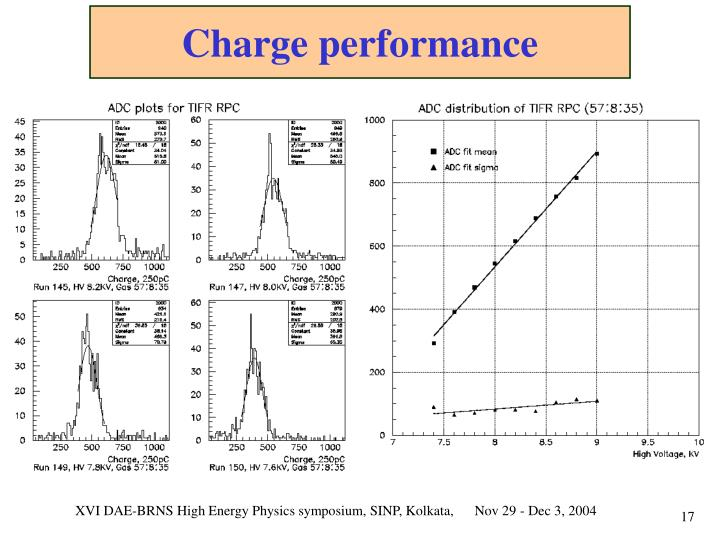 Charge performance