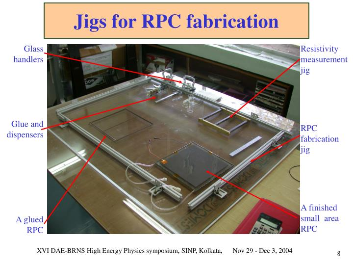 Jigs for RPC fabrication