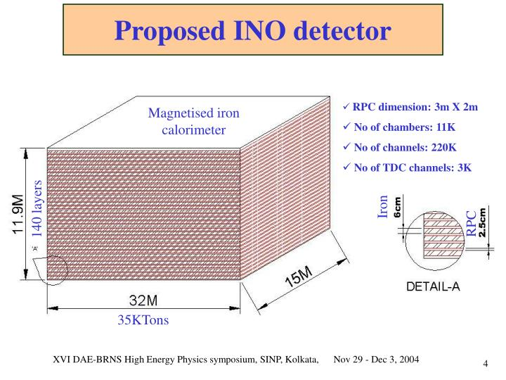 Proposed INO detector