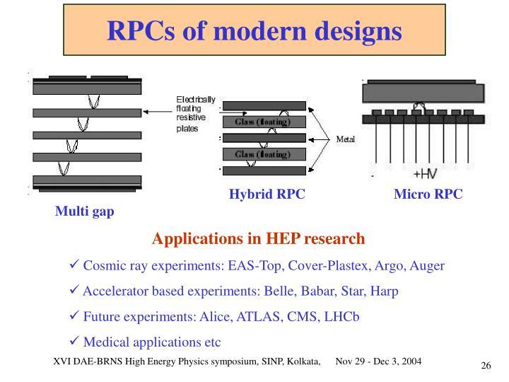 RPCs of modern designs