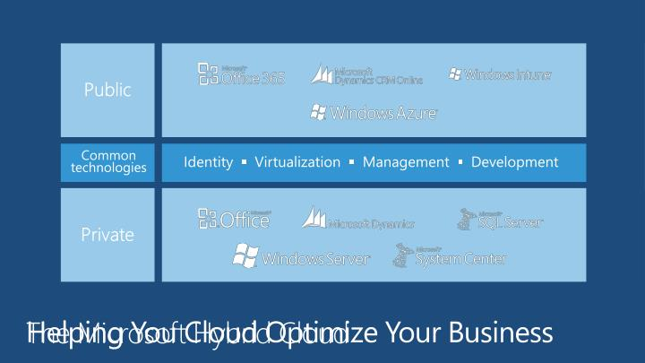 Helping You Cloud Optimize Your Business