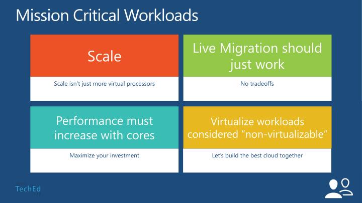 Mission Critical Workloads