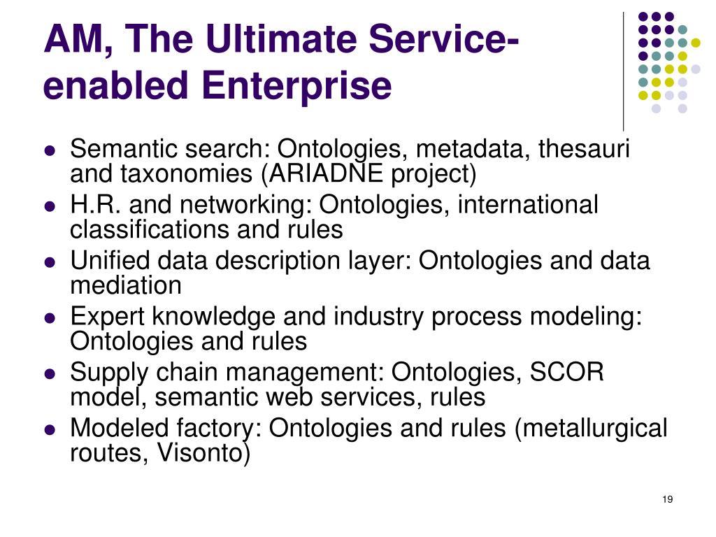 AM, The Ultimate Service-enabled Enterprise