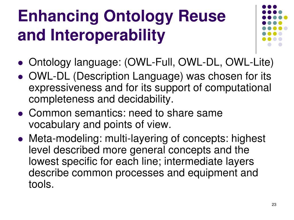 Enhancing Ontology Reuse and Interoperability