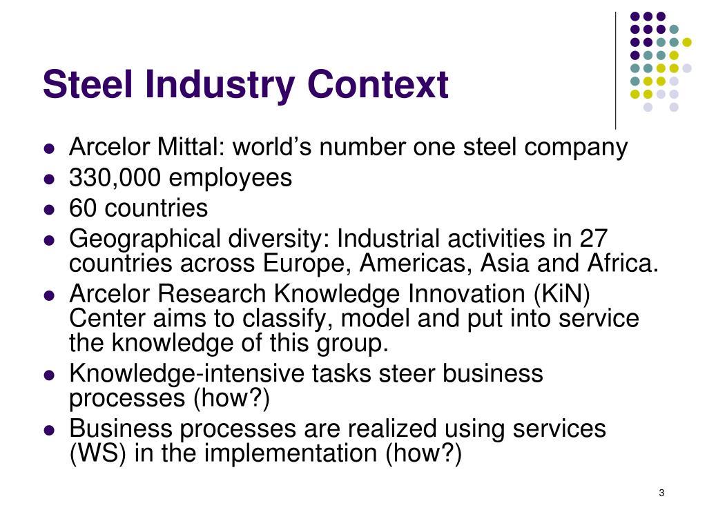 Steel Industry Context