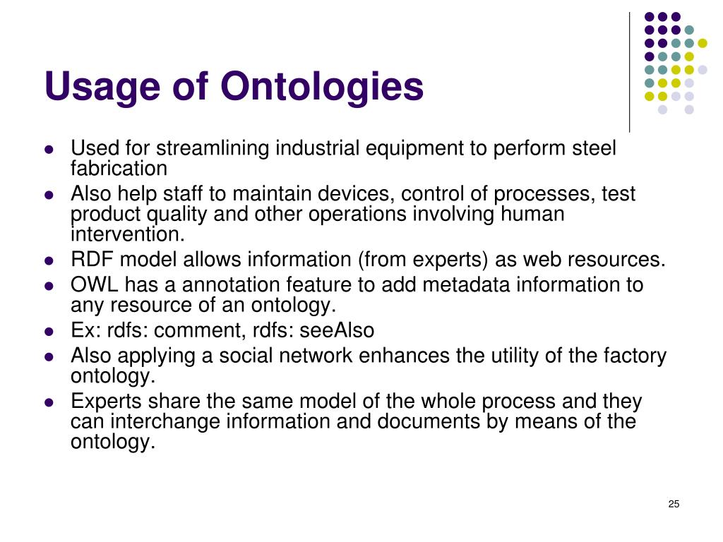 Usage of Ontologies