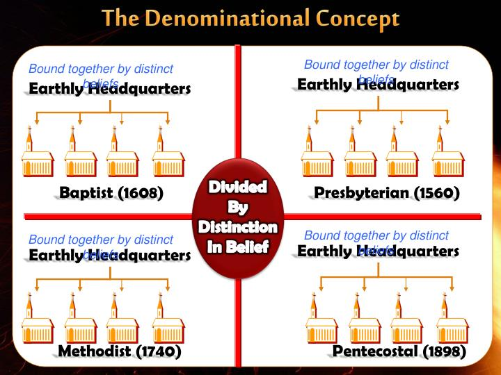 The Denominational Concept