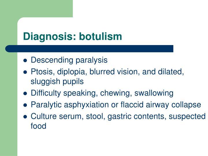 Diagnosis: botulism