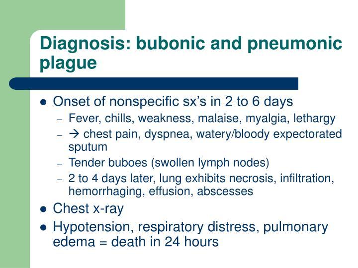 Diagnosis: bubonic and pneumonic plague
