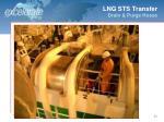lng sts transfer drain purge hoses