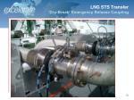 lng sts transfer dry break emergency release coupling