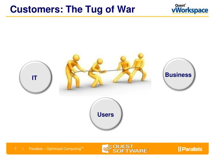 Customers: The Tug of War