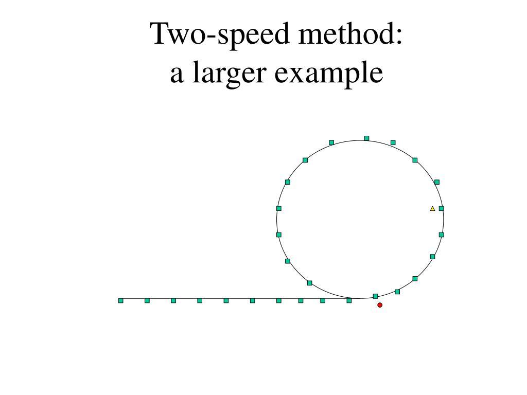 Two-speed method: