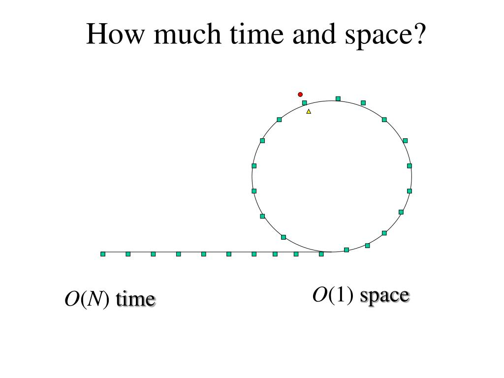How much time and space?