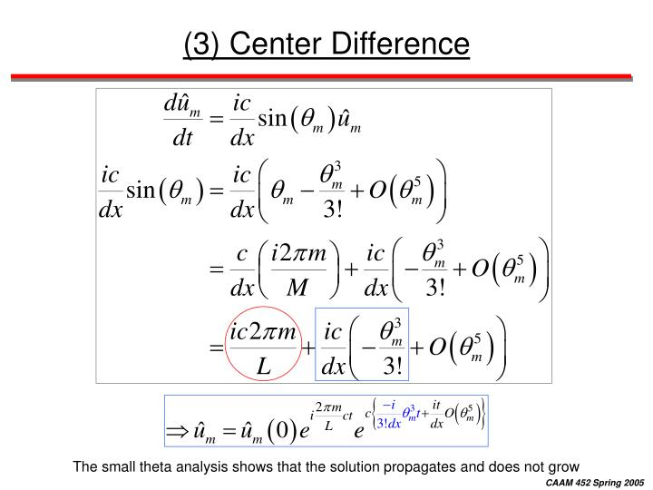 (3) Center Difference