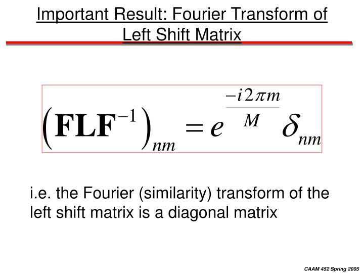 Important Result: Fourier Transform of Left Shift Matrix