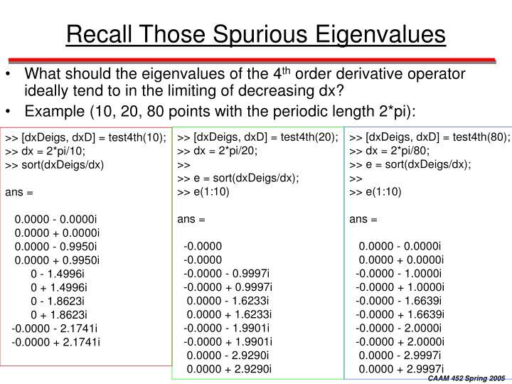 Recall Those Spurious Eigenvalues