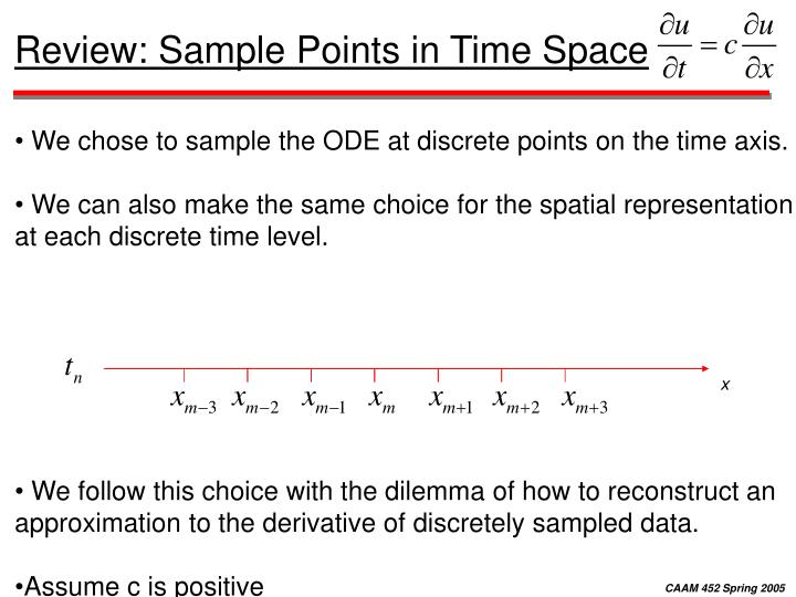 Review: Sample Points in Time Space