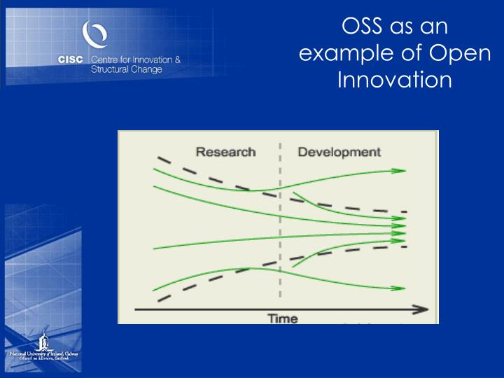 OSS as an example of Open Innovation