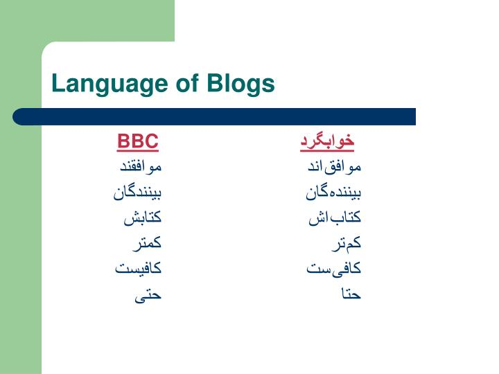 Language of Blogs