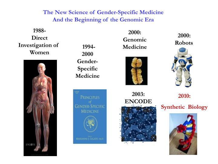 The New Science of Gender-Specific Medicine