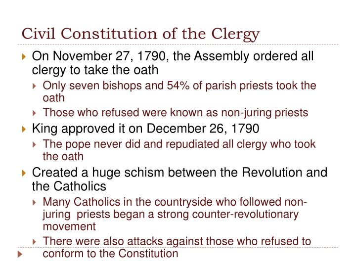 Civil Constitution of the Clergy
